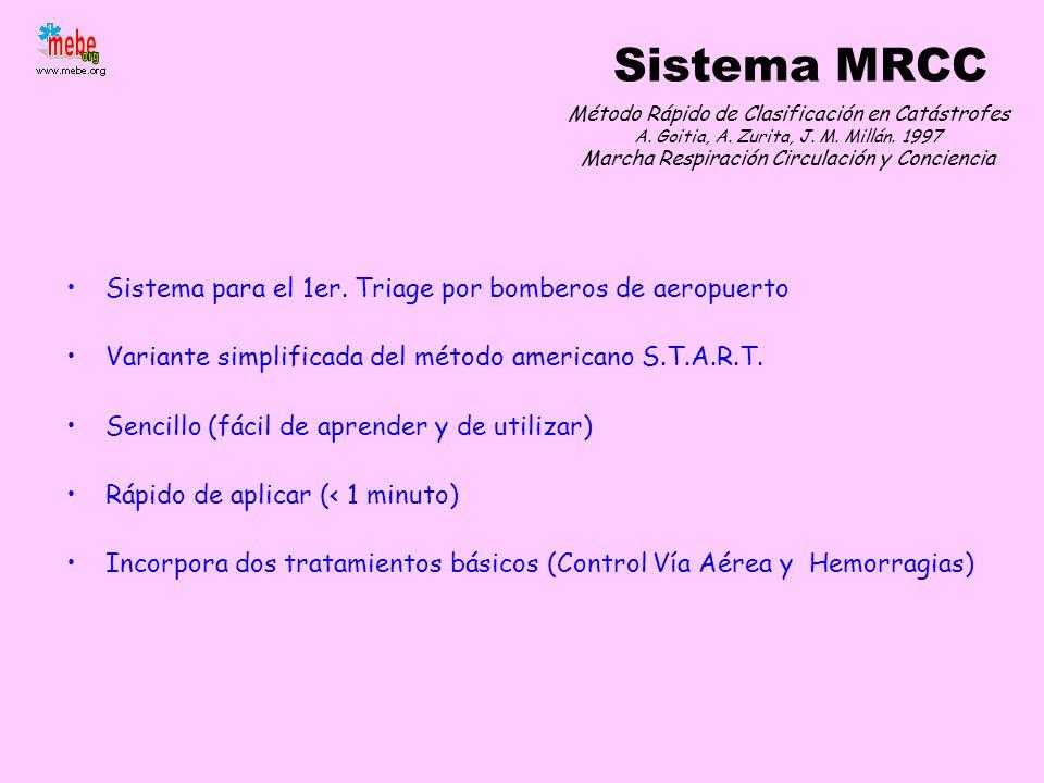 Sistema MRCC Sistema para el 1er. Triage por bomberos de aeropuerto