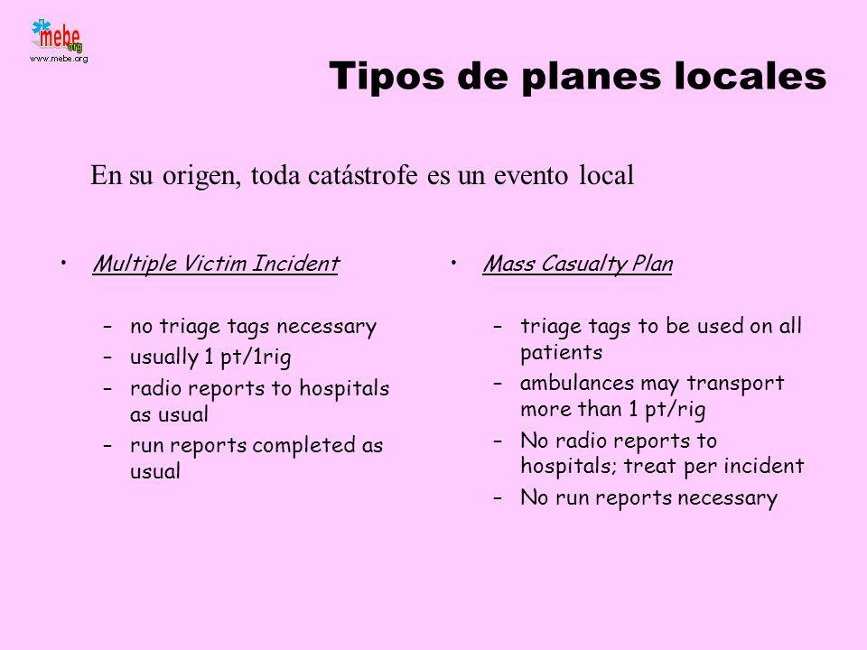 Tipos de planes locales