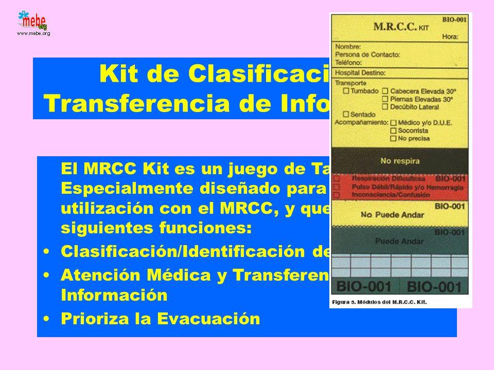 Kit de Clasificación y Transferencia de Información