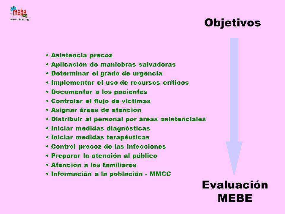 Objetivos Evaluación MEBE