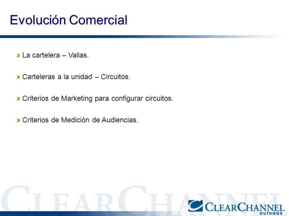 Evolución Comercial La cartelera – Vallas.