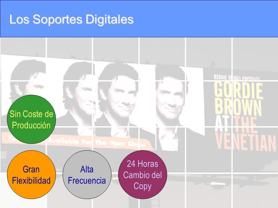 Los Soportes Digitales