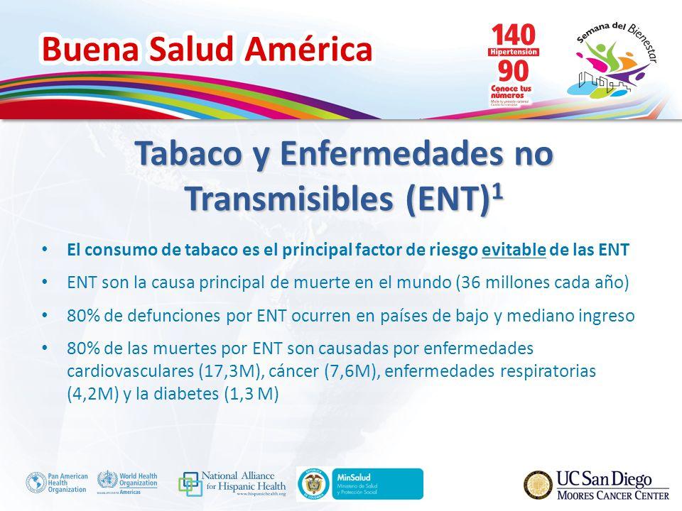 Tabaco y Enfermedades no Transmisibles (ENT)1
