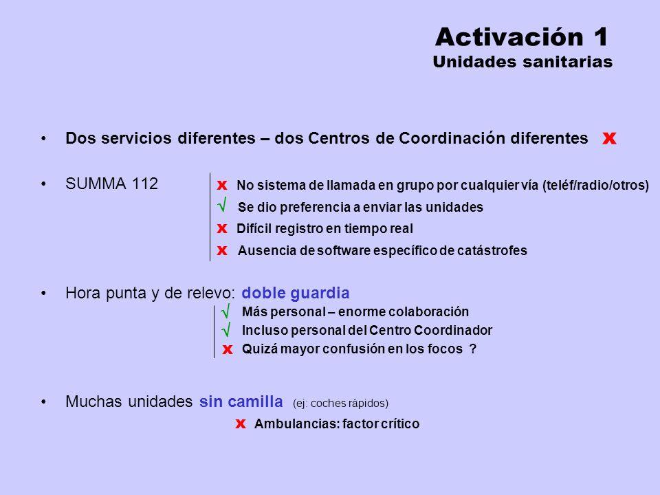 Activación 1 Unidades sanitarias