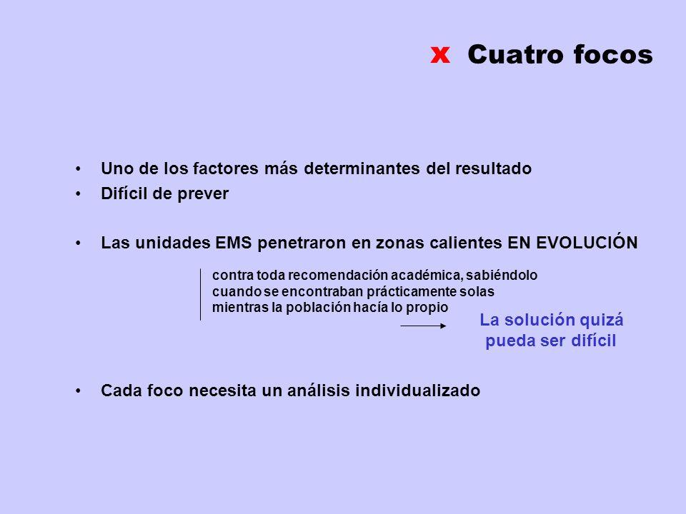 x Cuatro focos Uno de los factores más determinantes del resultado