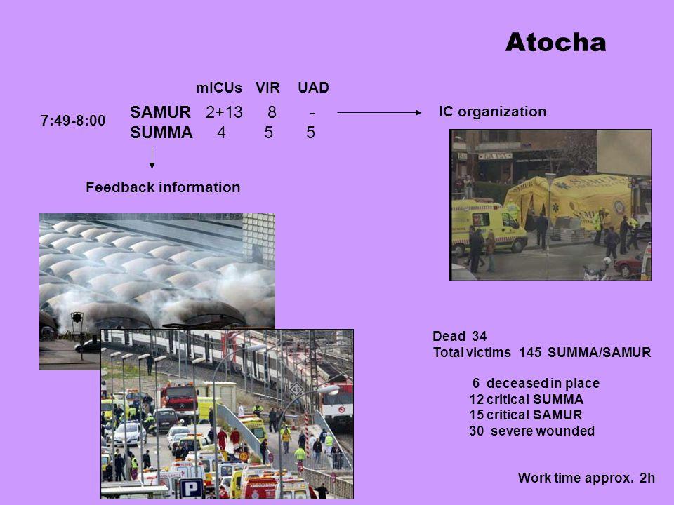 Atocha SAMUR 2+13 8 - SUMMA 4 5 5 mICUs VIR UAD IC organization