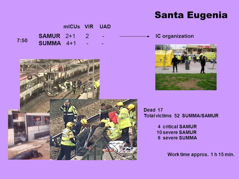 Santa Eugenia SAMUR 2+1 2 - SUMMA 4+1 - - mICUs VIR UAD