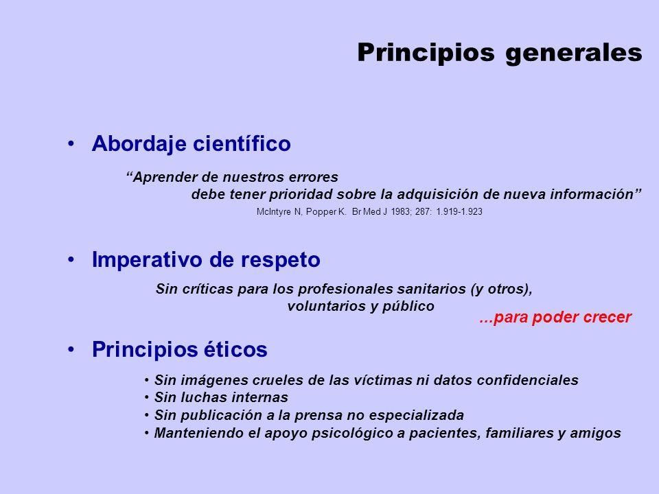 Principios generales Abordaje científico Imperativo de respeto