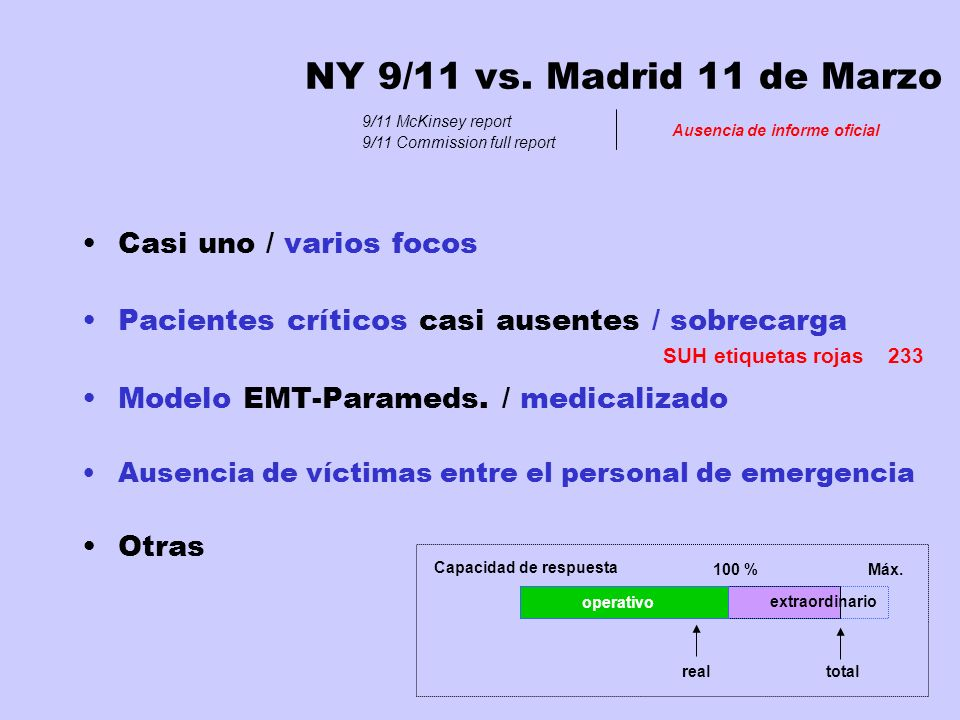 NY 9/11 vs. Madrid 11 de Marzo Casi uno / varios focos