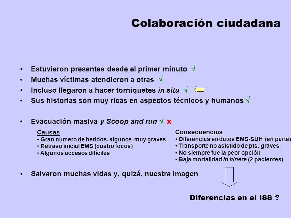 Colaboración ciudadana