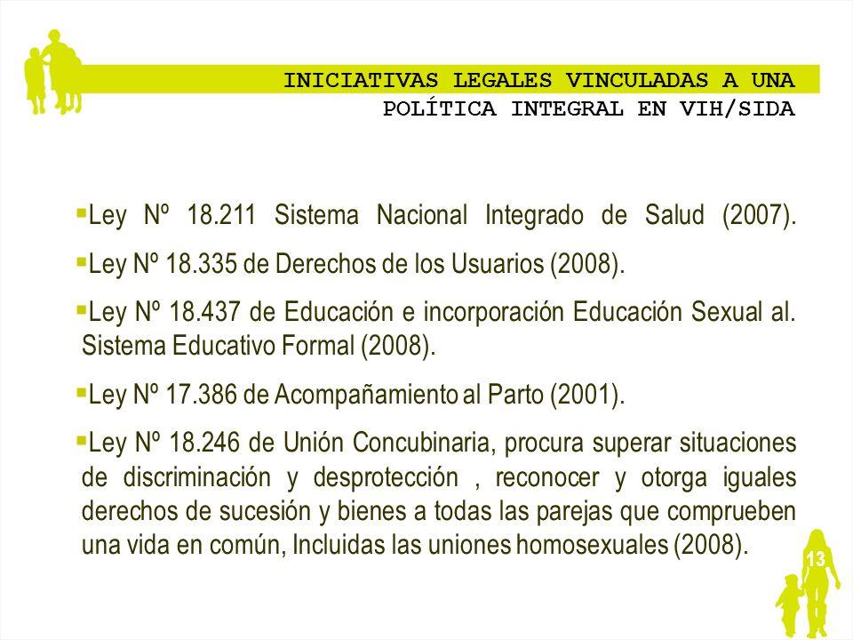 Ley Nº 18.211 Sistema Nacional Integrado de Salud (2007).