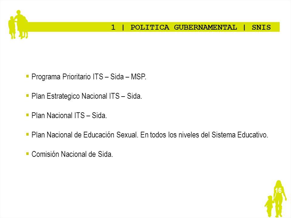 1 | POLITICA GUBERNAMENTAL | SNIS