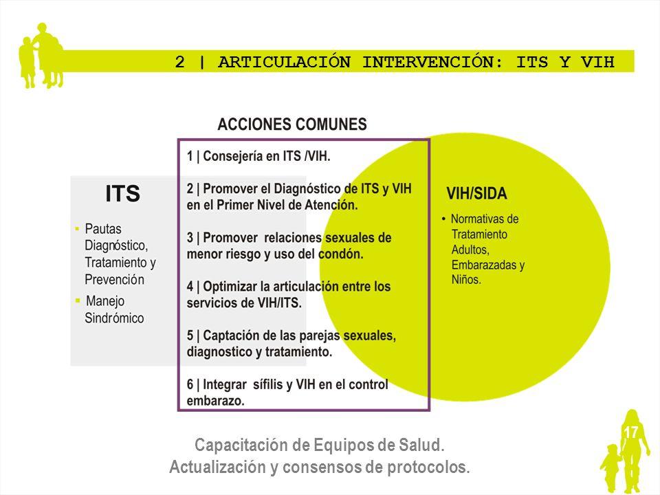 2 | ARTICULACIÓN INTERVENCIÓN: ITS Y VIH