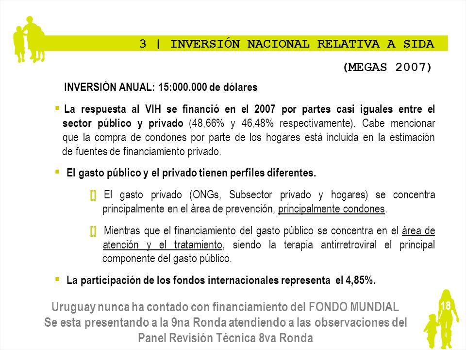 3 | INVERSIÓN NACIONAL RELATIVA A SIDA (MEGAS 2007)