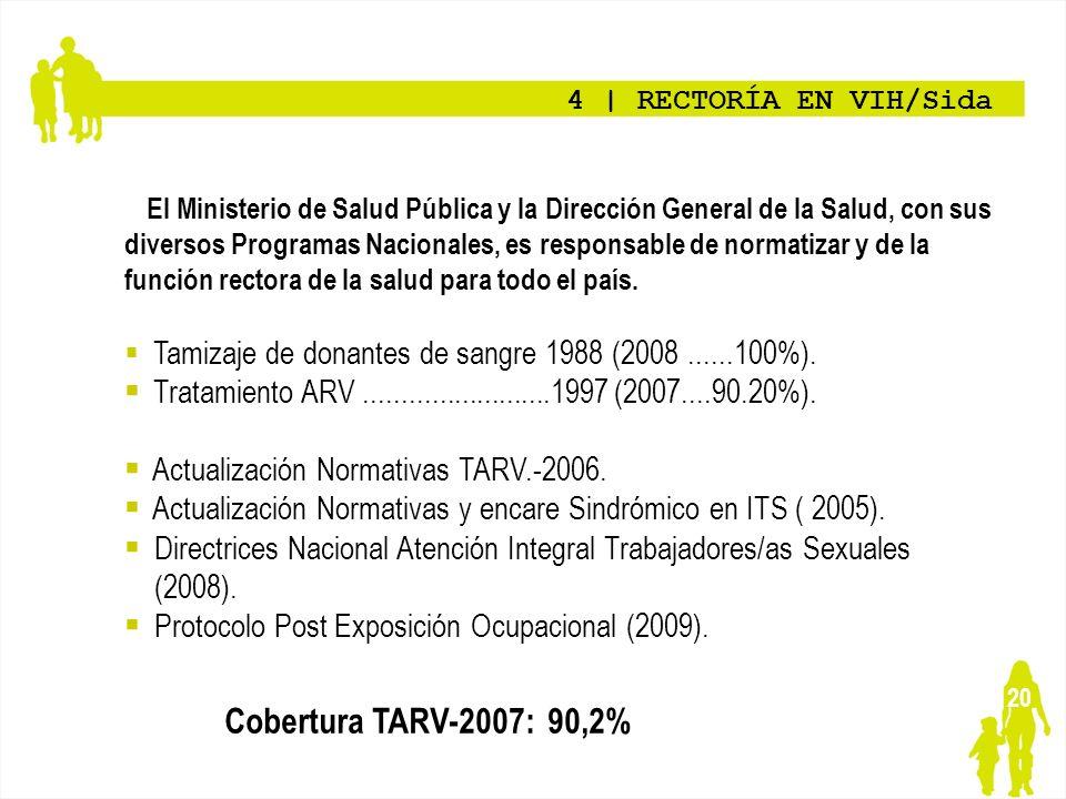 4 | RECTORÍA EN VIH/Sida