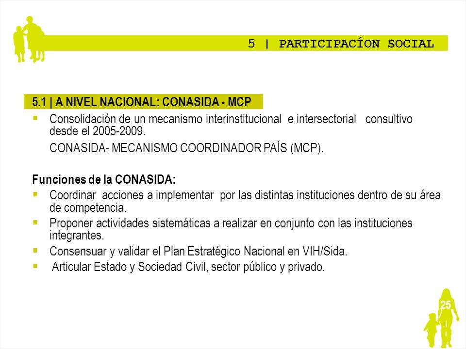 5 | PARTICIPACÍON SOCIAL