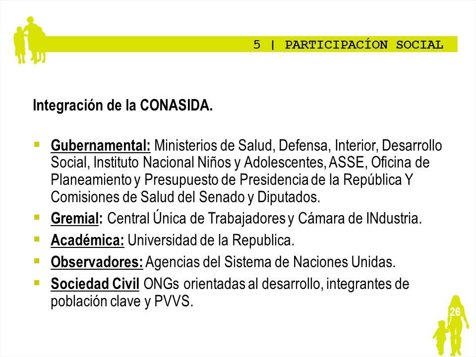 Integración de la CONASIDA.