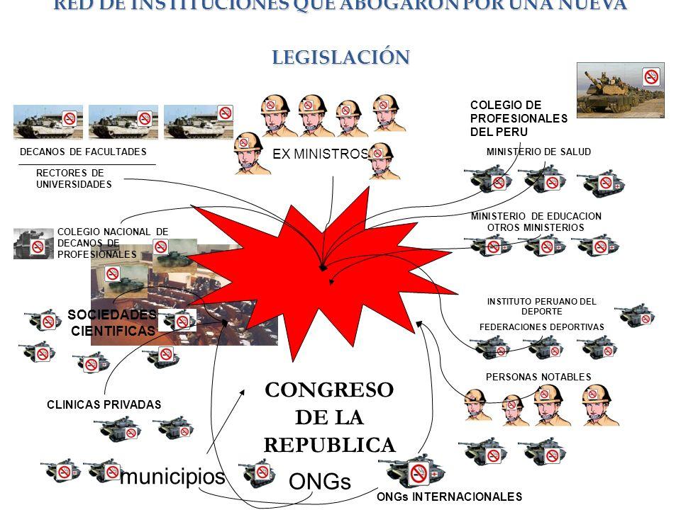 RED DE INSTITUCIONES QUE ABOGARON POR UNA NUEVA LEGISLACIÓN