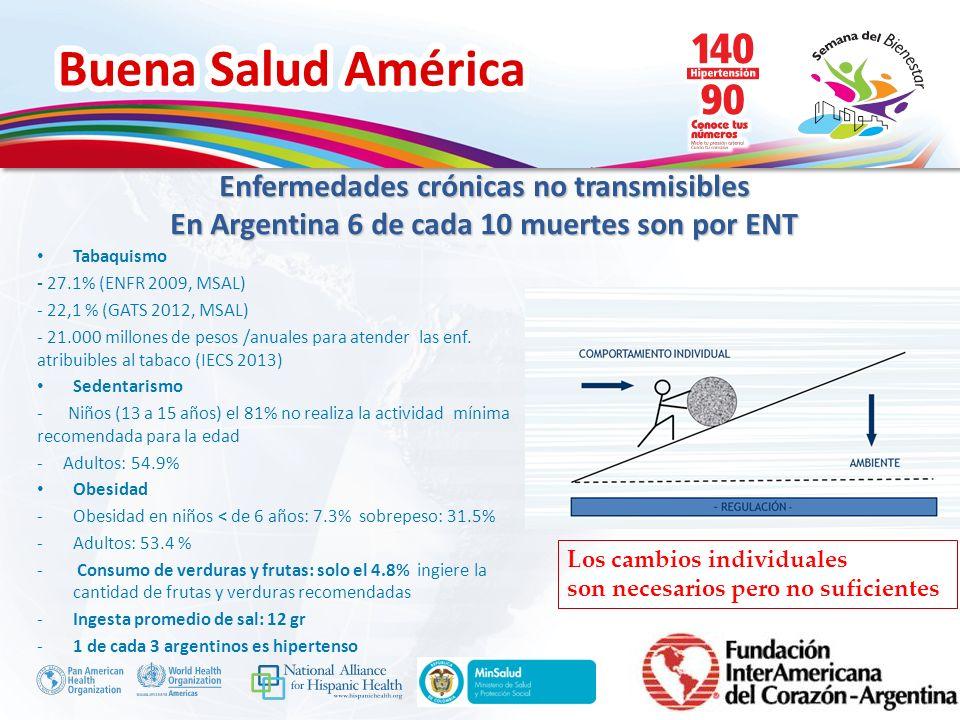 Enfermedades crónicas no transmisibles En Argentina 6 de cada 10 muertes son por ENT