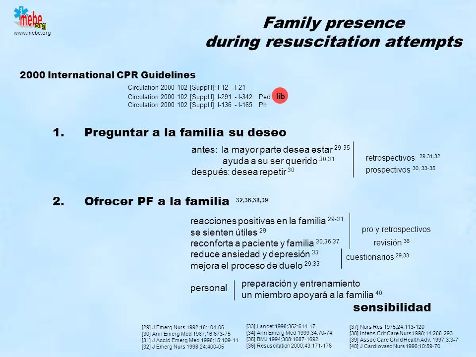 Family presence during resuscitation attempts