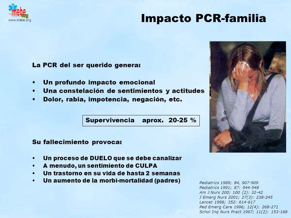 Impacto PCR-familia La PCR del ser querido genera: