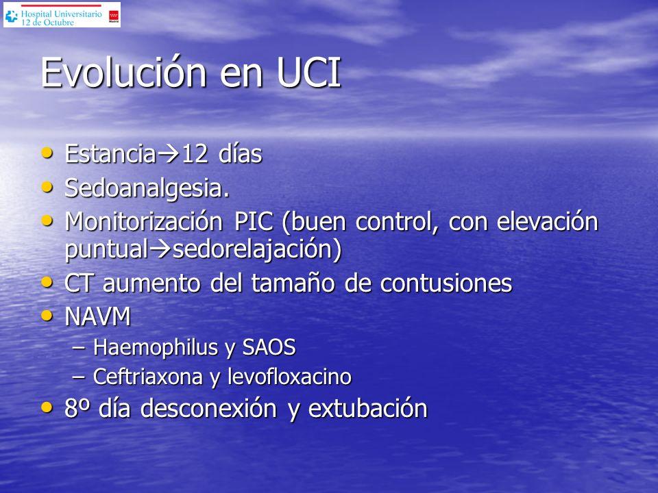 Evolución en UCI Estancia12 días Sedoanalgesia.
