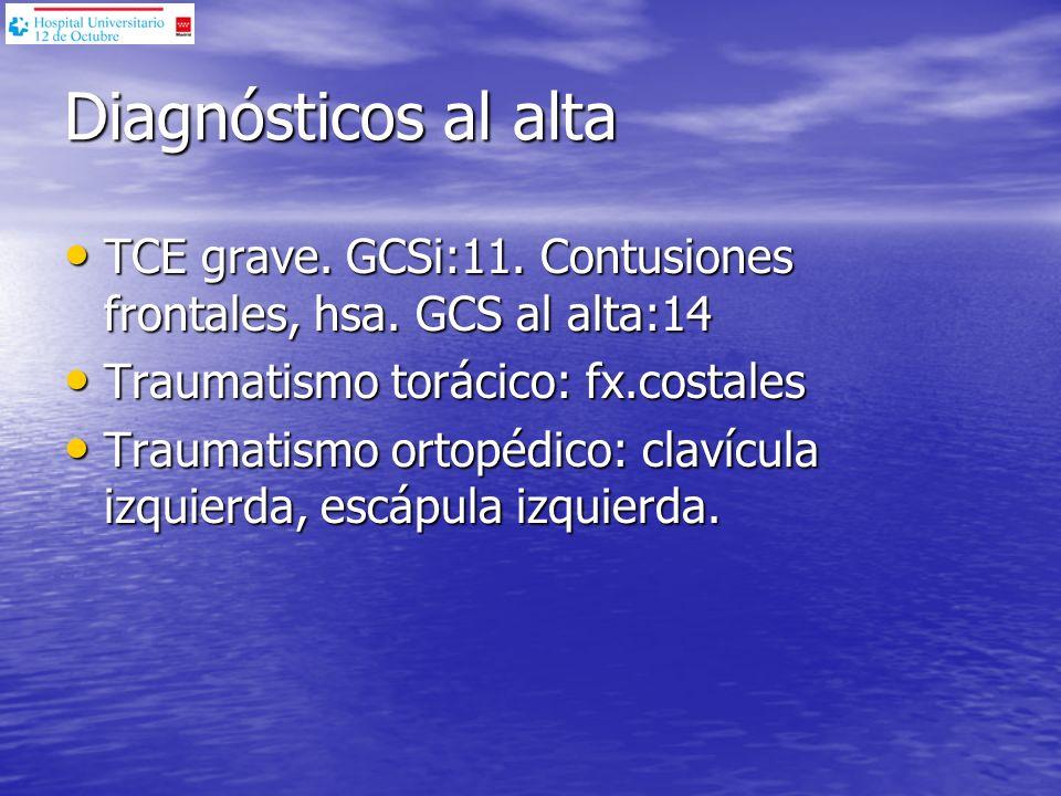 Diagnósticos al alta TCE grave. GCSi:11. Contusiones frontales, hsa. GCS al alta:14. Traumatismo torácico: fx.costales.