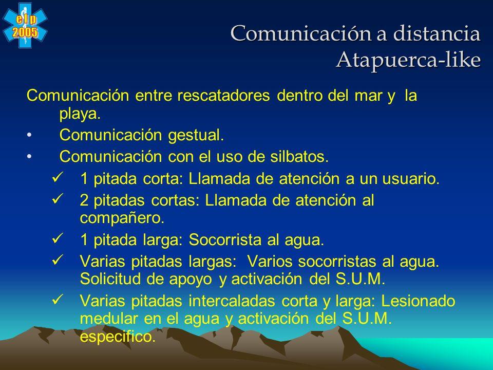 Comunicación a distancia Atapuerca-like