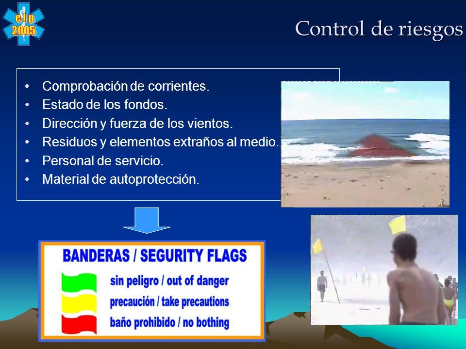Control de riesgos Comprobación de corrientes. Estado de los fondos.