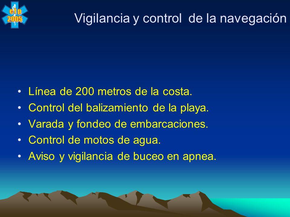 Vigilancia y control de la navegación