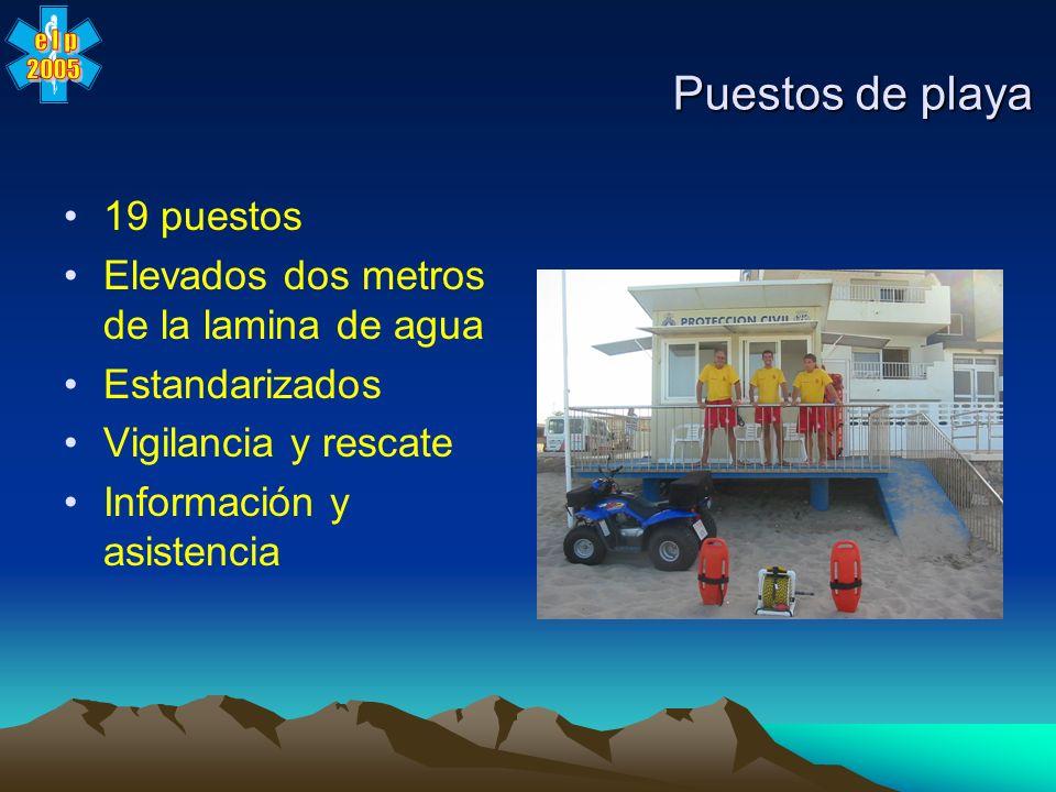 Puestos de playa 19 puestos Elevados dos metros de la lamina de agua