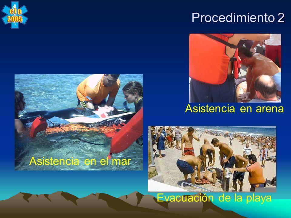 Procedimiento 2 Asistencia en arena Asistencia en el mar