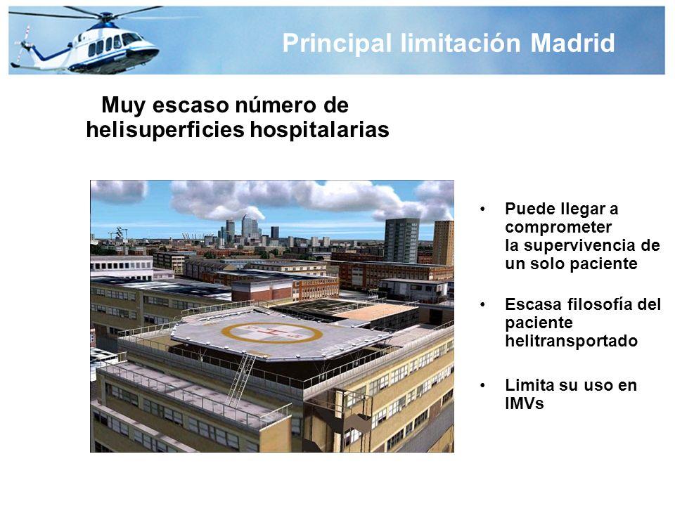 Principal limitación Madrid