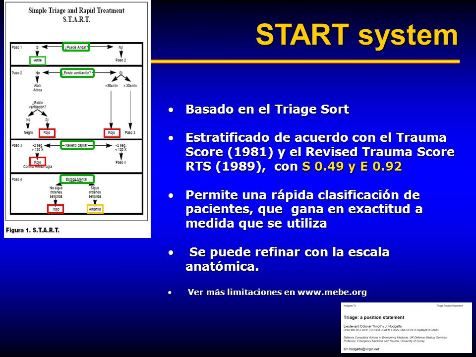 START system Basado en el Triage Sort