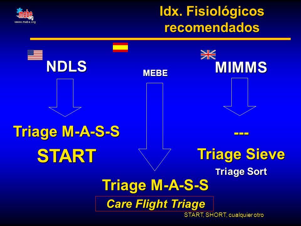 Idx. Fisiológicos recomendados