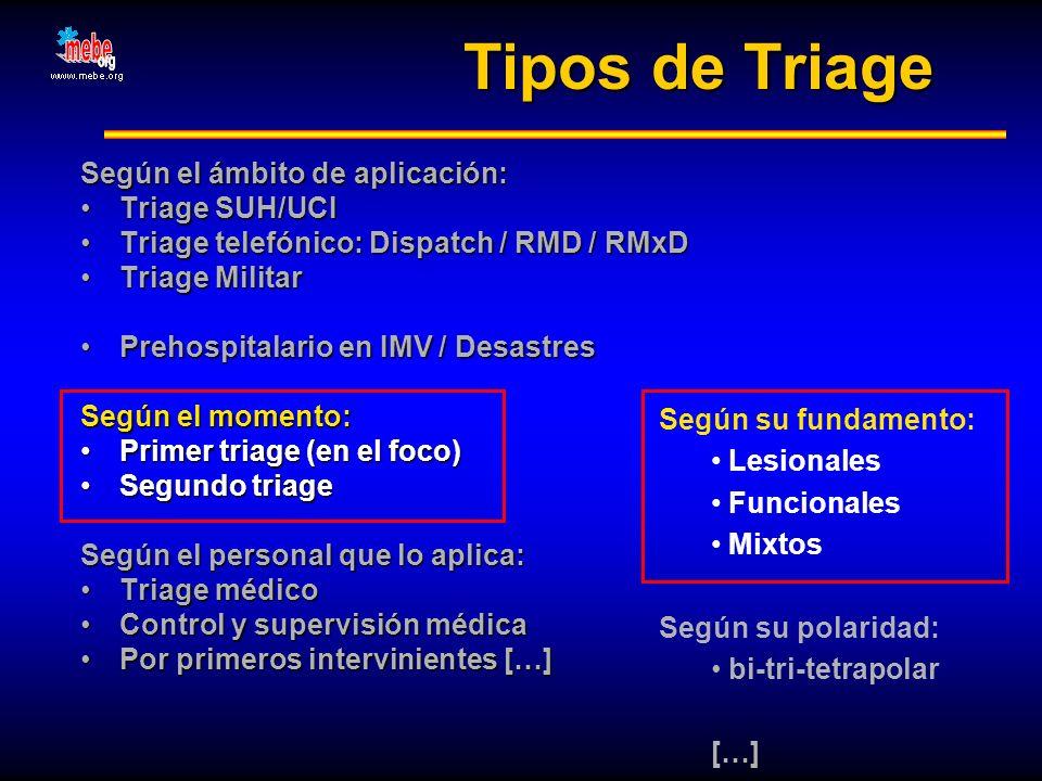 Tipos de Triage Según el ámbito de aplicación: Triage SUH/UCI