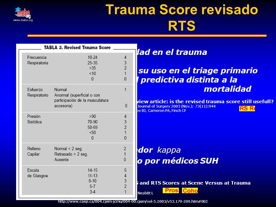 Trauma Score revisado RTS