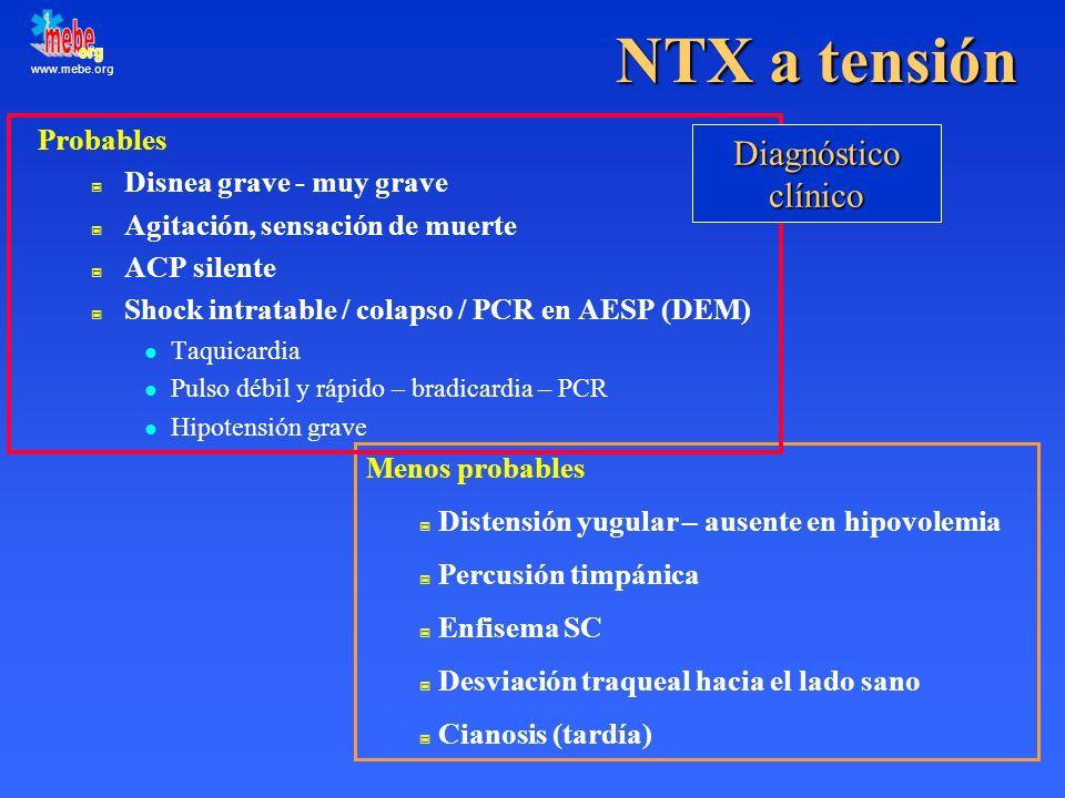 NTX a tensión Diagnóstico clínico Probables Disnea grave - muy grave