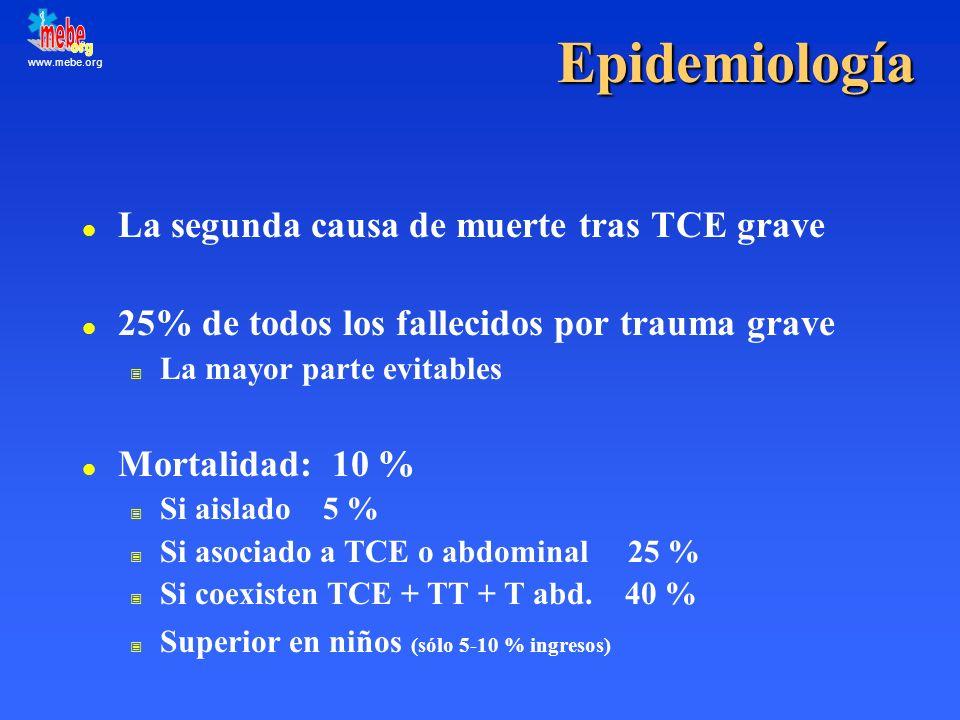 Epidemiología La segunda causa de muerte tras TCE grave