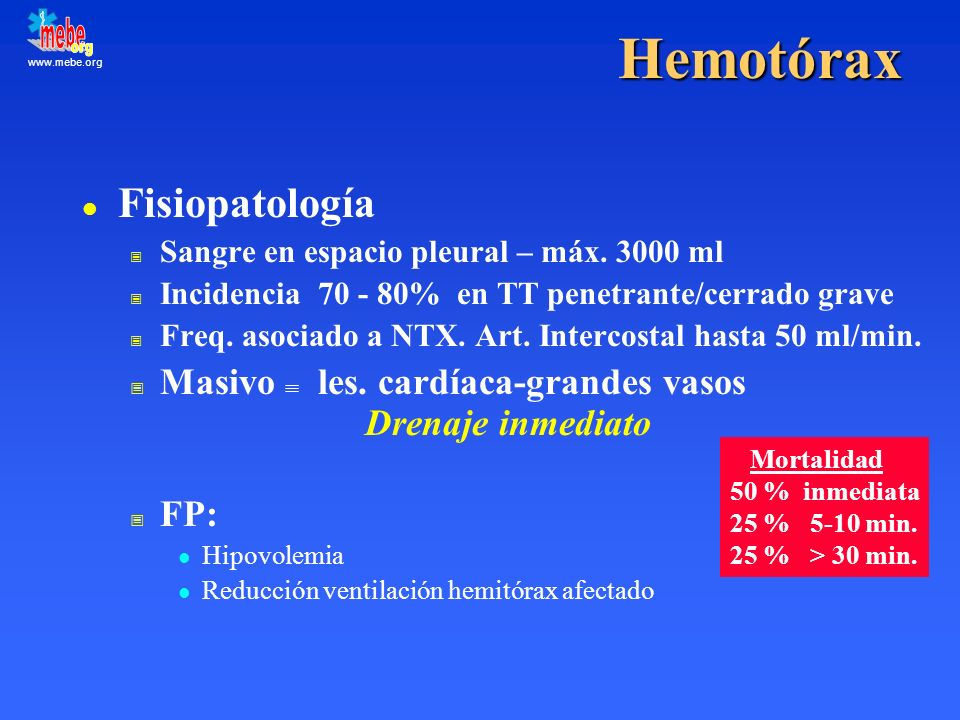 Hemotórax Fisiopatología