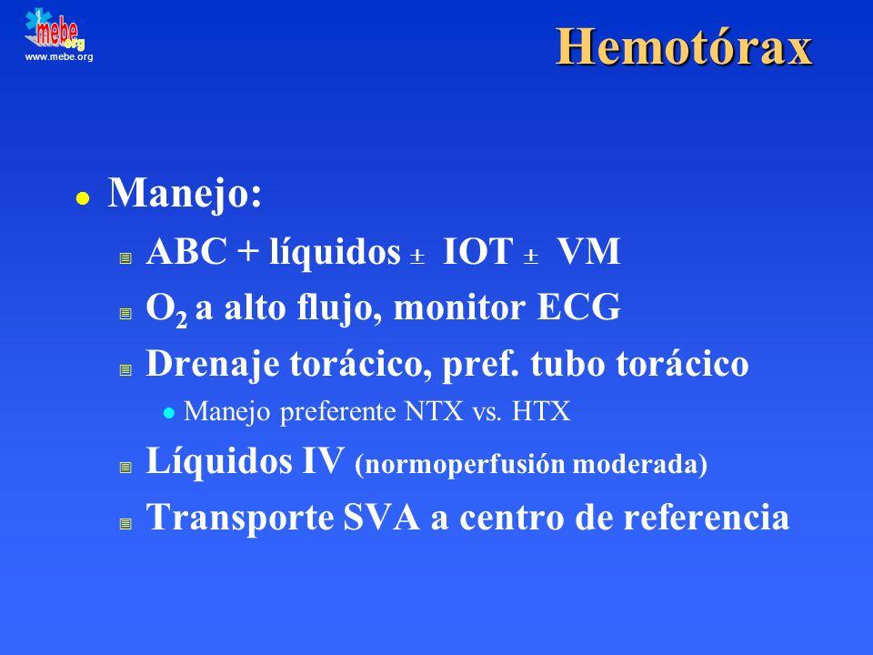 Hemotórax Manejo: ABC + líquidos ± IOT ± VM