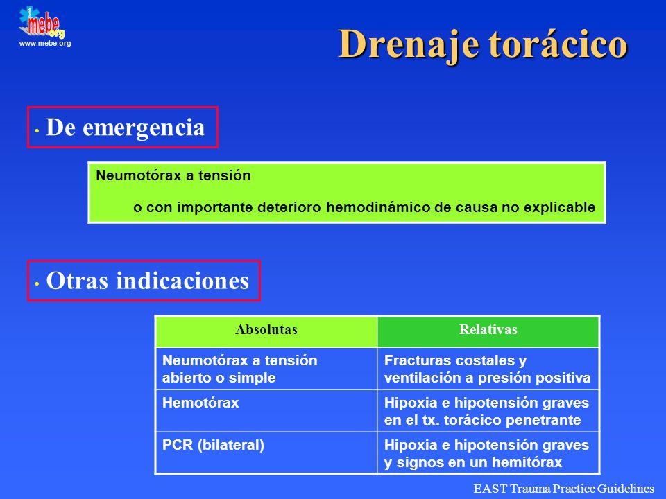 Drenaje torácico De emergencia Otras indicaciones