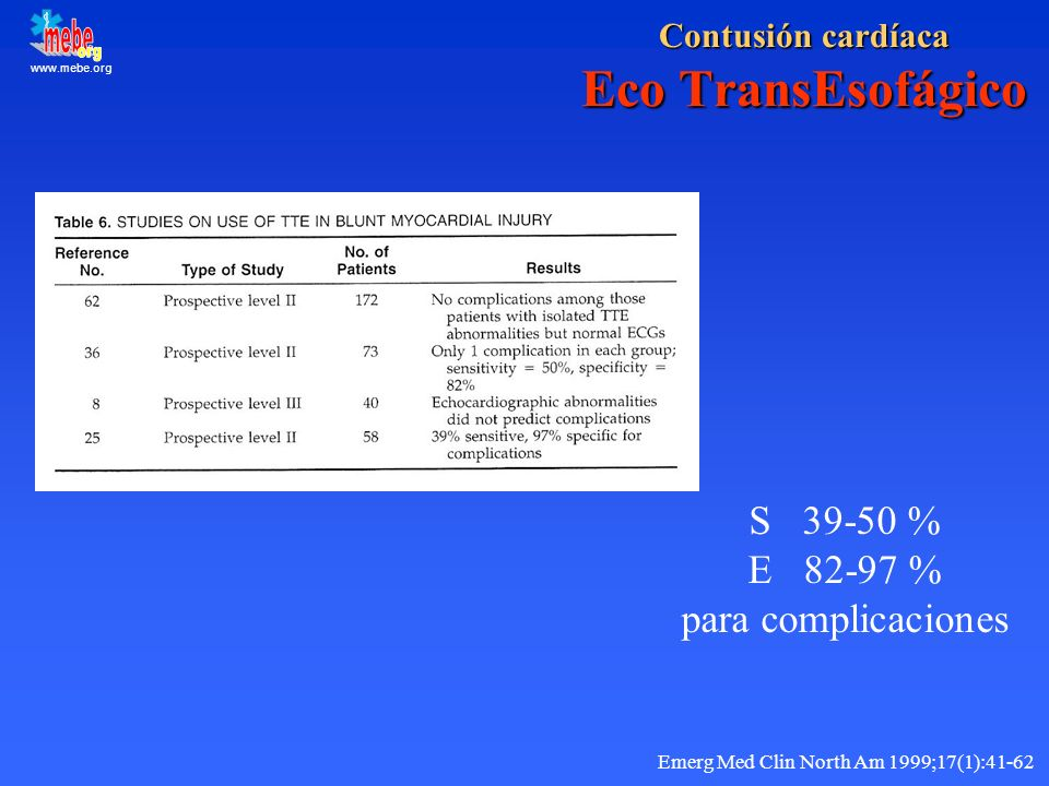 Contusión cardíaca Eco TransEsofágico