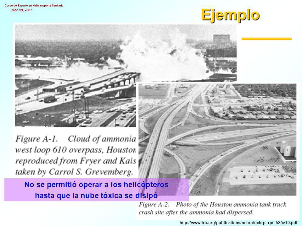 Ejemplo No se permitió operar a los helicópteros