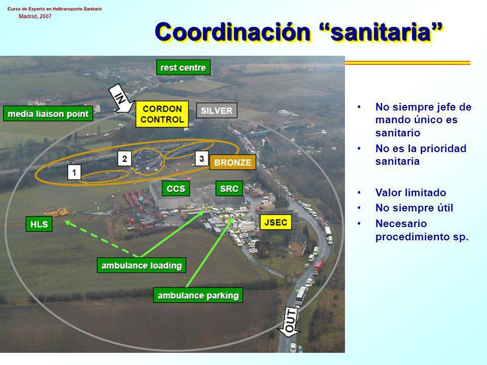 Coordinación sanitaria