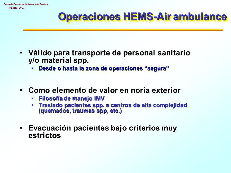Operaciones HEMS-Air ambulance