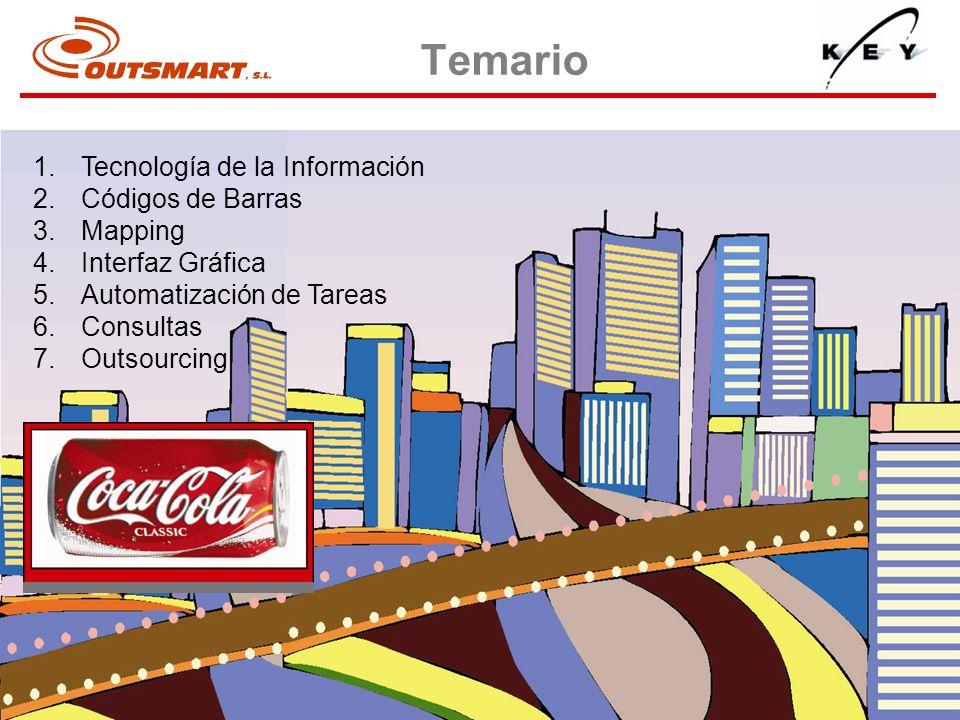 Temario Tecnología de la Información Códigos de Barras Mapping