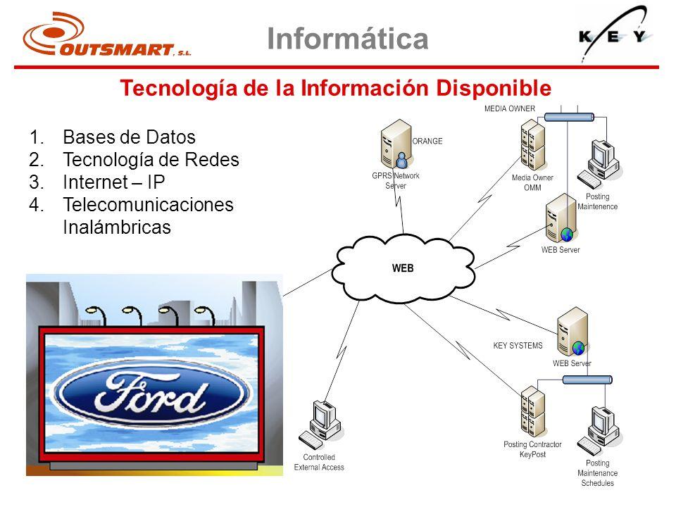 Tecnología de la Información Disponible