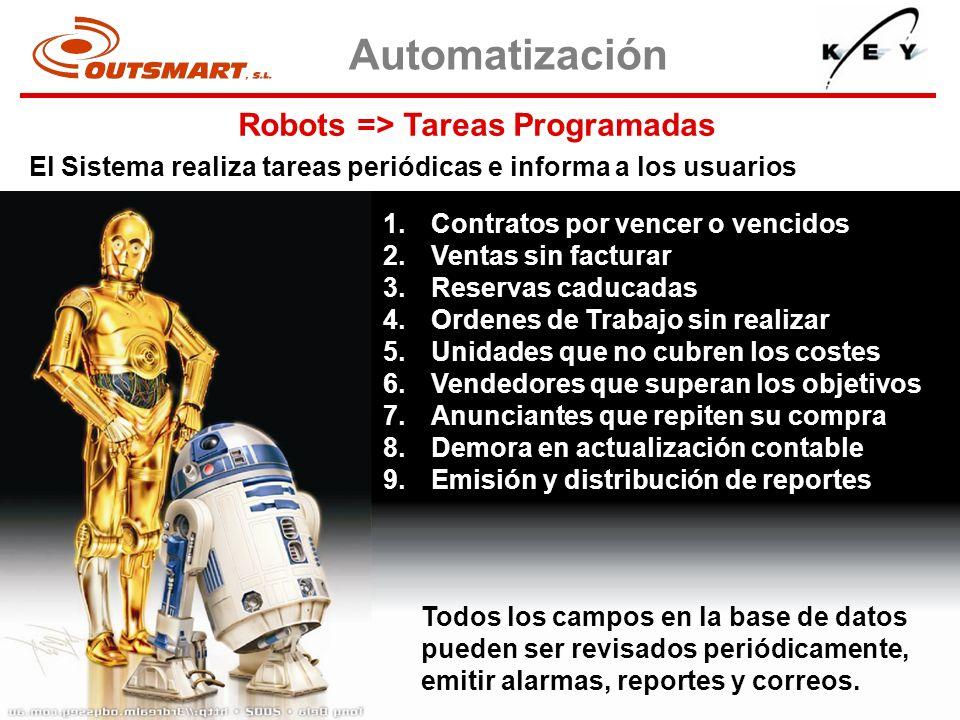 Robots => Tareas Programadas