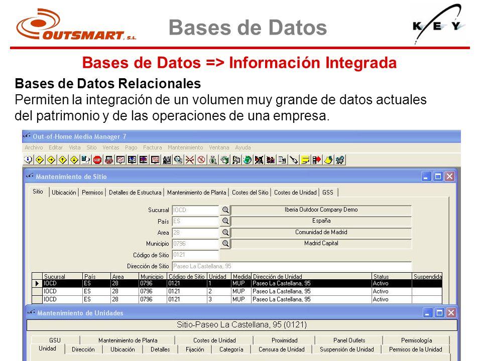 Bases de Datos => Información Integrada
